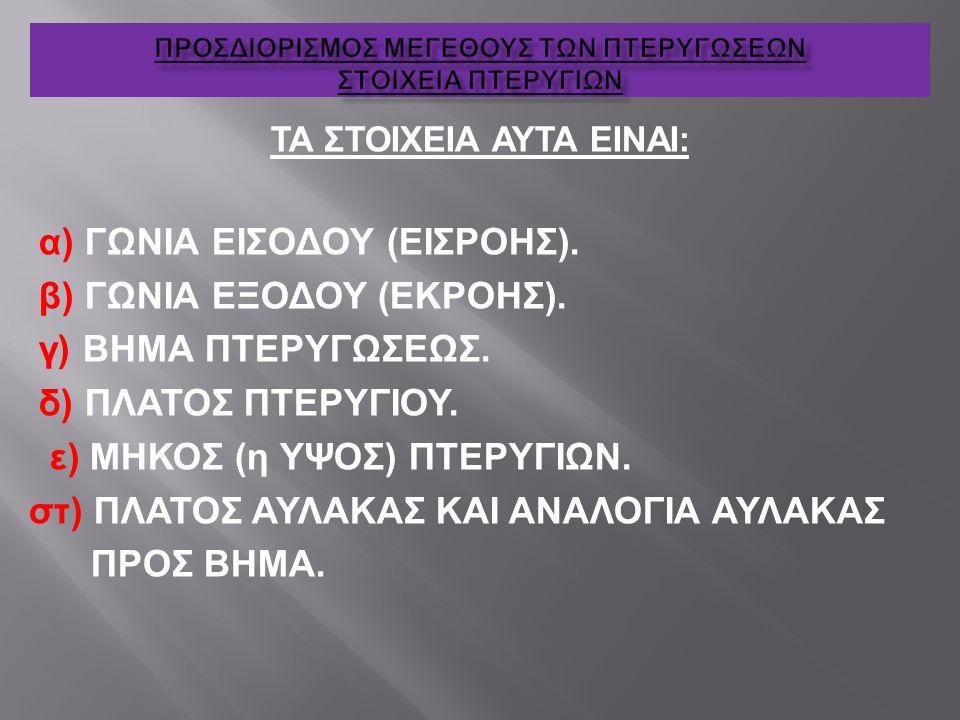 α) ΓΩΝΙΑ ΕΙΣΟΔΟΥ (ΕΙΣΡΟΗΣ). β) ΓΩΝΙΑ ΕΞΟΔΟΥ (ΕΚΡΟΗΣ). γ) ΒΗΜΑ ΠΤΕΡΥΓΩΣΕΩΣ. δ) ΠΛΑΤΟΣ ΠΤΕΡΥΓΙΟΥ. ε) ΜΗΚΟΣ (η ΥΨΟΣ) ΠΤΕΡΥΓΙΩΝ. στ) ΠΛΑΤΟΣ ΑΥΛΑΚΑΣ ΚΑΙ ΑΝ