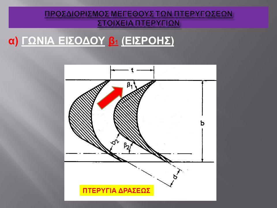 α) ΓΩΝΙΑ ΕΙΣΟΔΟΥ β 1 (ΕΙΣΡΟΗΣ) ΠΤΕΡΥΓΙΑ ΔΡΑΣΕΩΣ