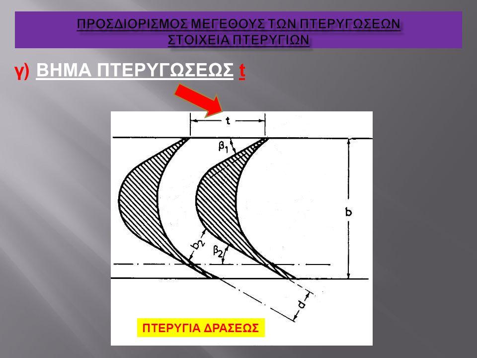 γ) ΒΗΜΑ ΠΤΕΡΥΓΩΣΕΩΣ t ΠΤΕΡΥΓΙΑ ΔΡΑΣΕΩΣ