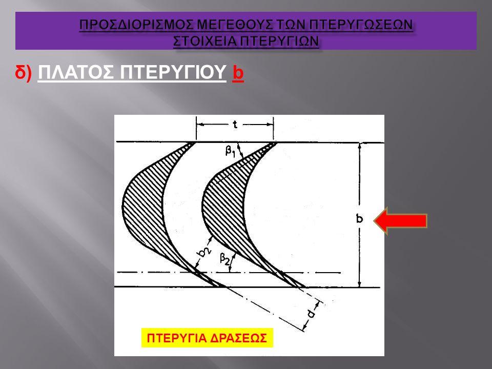 δ) ΠΛΑΤΟΣ ΠΤΕΡΥΓΙΟΥ b ΠΤΕΡΥΓΙΑ ΔΡΑΣΕΩΣ
