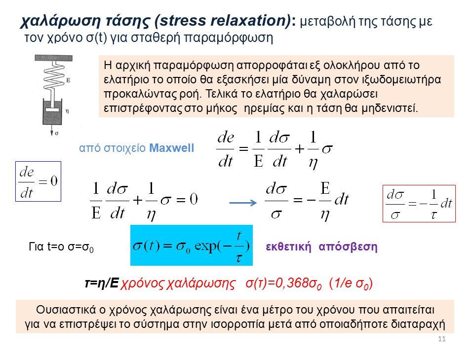 χαλάρωση τάσης (stress relaxation): μεταβολή της τάσης με τον χρόνο σ(t) για σταθερή παραμόρφωση τ=η/Ε χρόνος χαλάρωσης σ(τ)=0,368σ 0 (1/e σ 0 ) 11 από στοιχείο Maxwell εκθετική απόσβεση Ουσιαστικά ο χρόνος χαλάρωσης είναι ένα μέτρο του χρόνου που απαιτείται για να επιστρέψει το σύστημα στην ισορροπία μετά από οποιαδήποτε διαταραχή Η αρχική παραμόρφωση απορροφάται εξ ολοκλήρου από το ελατήριο το οποίο θα εξασκήσει μία δύναμη στον ιξωδομειωτήρα προκαλώντας ροή.