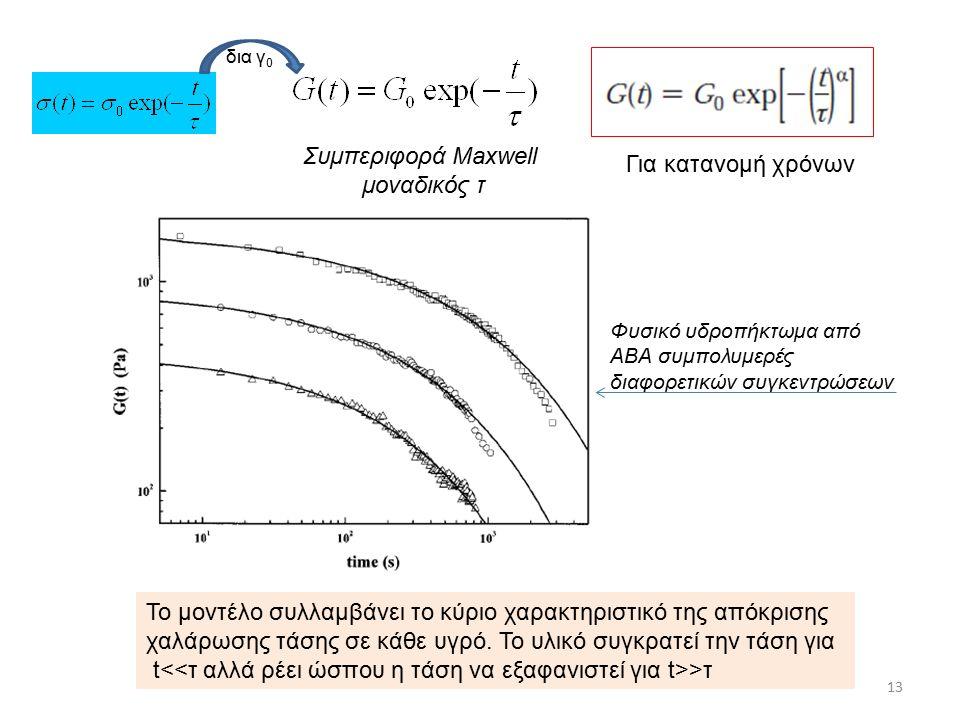13 Συμπεριφορά Maxwell μοναδικός τ Φυσικό υδροπήκτωμα από ΑΒΑ συμπολυμερές διαφορετικών συγκεντρώσεων Το μοντέλο συλλαμβάνει το κύριο χαρακτηριστικό της απόκρισης χαλάρωσης τάσης σε κάθε υγρό.