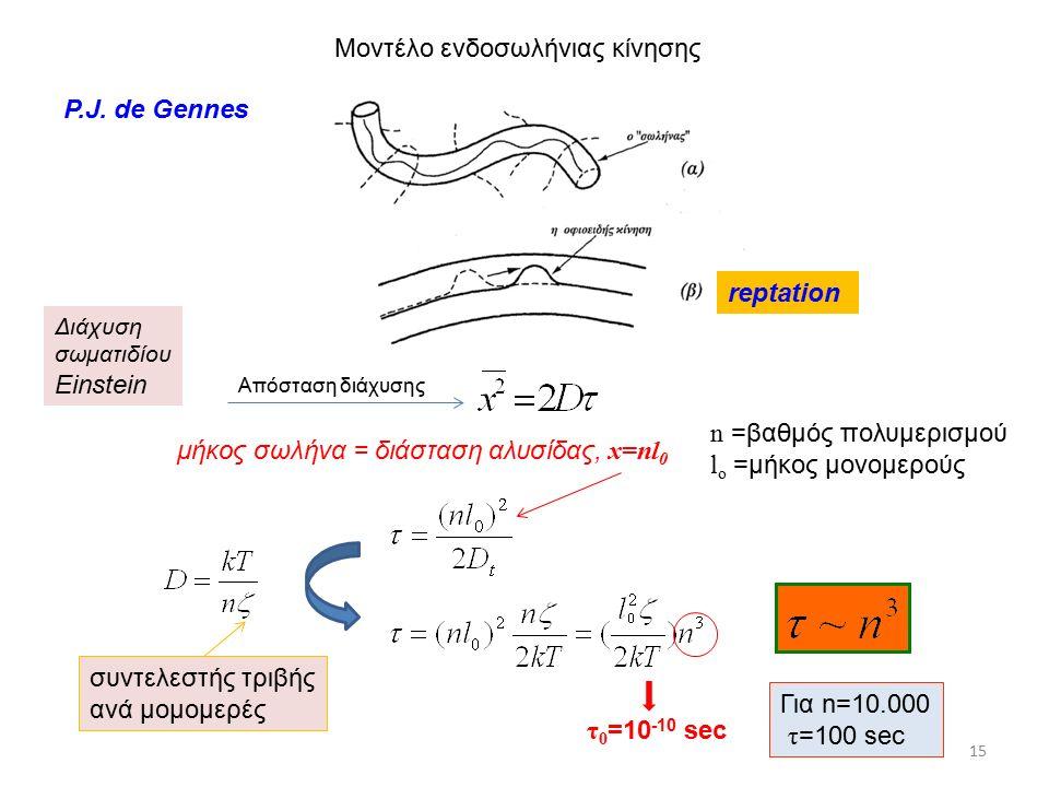15 μήκος σωλήνα = διάσταση αλυσίδας, x=nl 0 Μοντέλο ενδοσωλήνιας κίνησης τ 0 =10 -10 sec P.J.