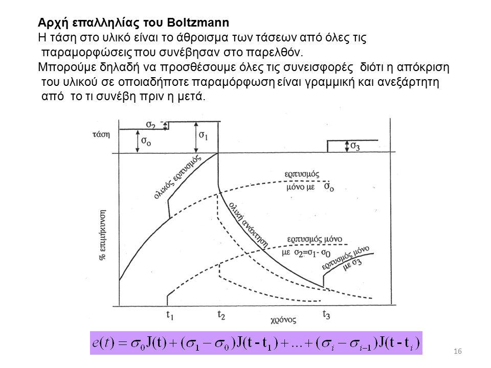 Αρχή επαλληλίας του Boltzmann Η τάση στο υλικό είναι το άθροισμα των τάσεων από όλες τις παραμορφώσεις που συνέβησαν στο παρελθόν.