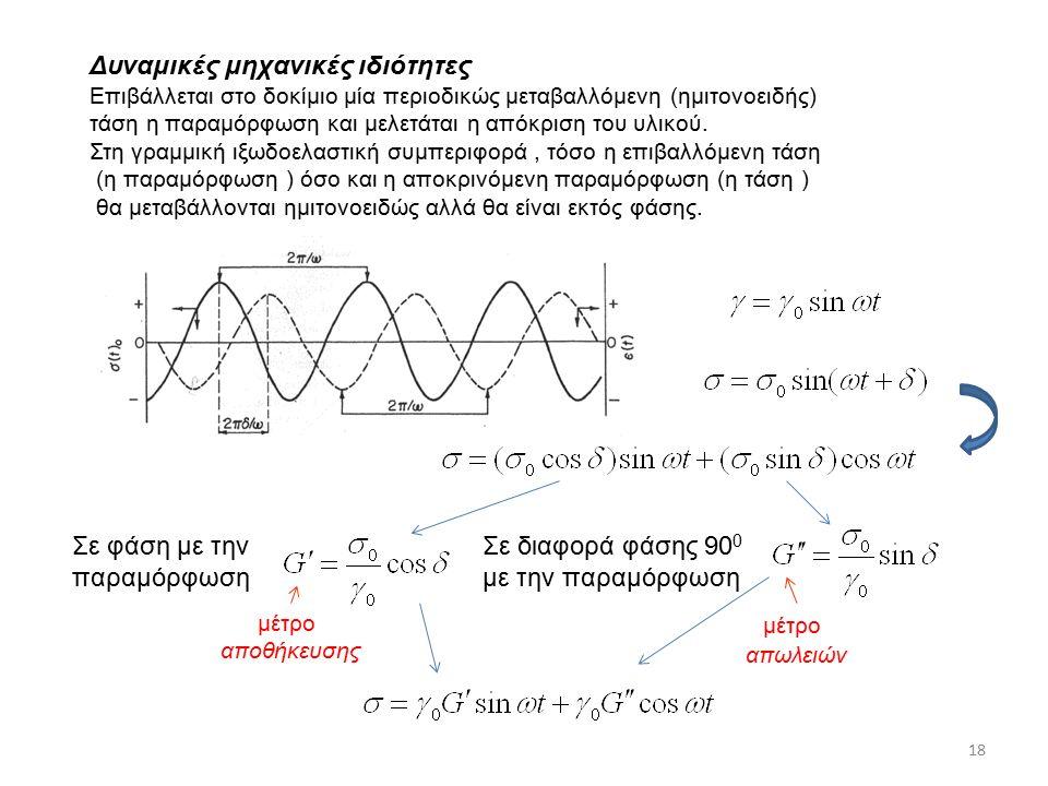 Δυναμικές μηχανικές ιδιότητες Επιβάλλεται στο δοκίμιο μία περιοδικώς μεταβαλλόμενη (ημιτονοειδής) τάση η παραμόρφωση και μελετάται η απόκριση του υλικού.