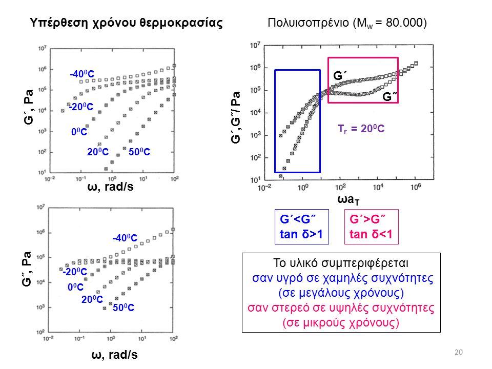Υπέρθεση χρόνου θερμοκρασίας 20 Το υλικό συμπεριφέρεται σαν υγρό σε χαμηλές συχνότητες (σε μεγάλους χρόνους) σαν στερεό σε υψηλές συχνότητες (σε μικρούς χρόνους) G´<G˝ tan δ>1 G´>G˝ tan δ<1 00C00C 50 0 C20 0 C -20 0 C -40 0 C ω, rad/s G´, Pa ω, rad/s G˝, Pa 50 0 C 20 0 C 00C00C -20 0 C -40 0 C T r = 20 0 C G´,G˝/ Pa G´ G˝ ωaTωaT Πολυισοπρένιο (Μ w = 80.000)