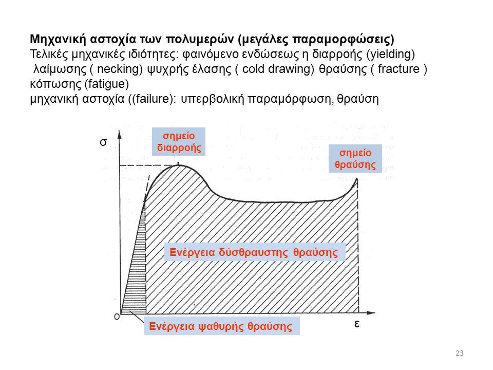 Μηχανική αστοχία των πολυμερών (μεγάλες παραμορφώσεις) Τελικές μηχανικές ιδιότητες: φαινόμενο ενδώσεως η διαρροής (yielding) λαίμωσης ( necking) ψυχρής έλασης ( cold drawing) θραύσης ( fracture ) κόπωσης (fatigue) μηχανική αστοχία ((failure): υπερβολική παραμόρφωση, θραύση 23 σημείο διαρροής σημείο θραύσης Ενέργεια δύσθραυστης θραύσης Ενέργεια ψαθυρής θραύσης σ ε