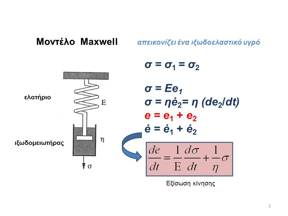 Μοντέλο Maxwell σ = σ 1 = σ 2 σ = Εe 1 σ = ηė 2 = η (de 2 /dt) e = e 1 + e 2 ė = ė 1 + ė 2 5 απεικονίζει ένα ιξωδοελαστικό υγρό ιξωδομειωτήρας ελατήριο Εξίσωση κίνησης