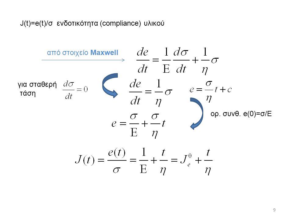 J(t)=e(t)/σ ενδοτικότητα (compliance) υλικού ορ. συνθ.