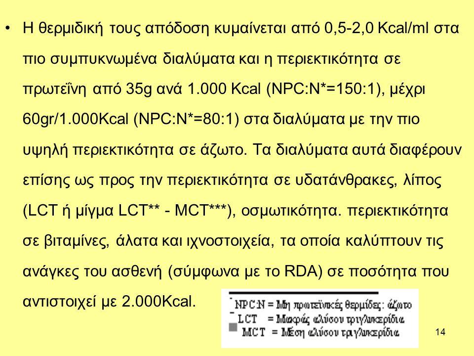 14 Η θερμιδική τους απόδοση κυμαίνεται από 0,5-2,0 Kcal/ml στα πιο συμπυκνωμένα διαλύματα και η περιεκτικότητα σε πρωτεΐνη από 35g ανά 1.000 Kcal (NPC:N*=150:1), μέχρι 60gr/1.000Kcal (NPC:N*=80:1) στα διαλύματα με την πιο υψηλή περιεκτικότητα σε άζωτο.