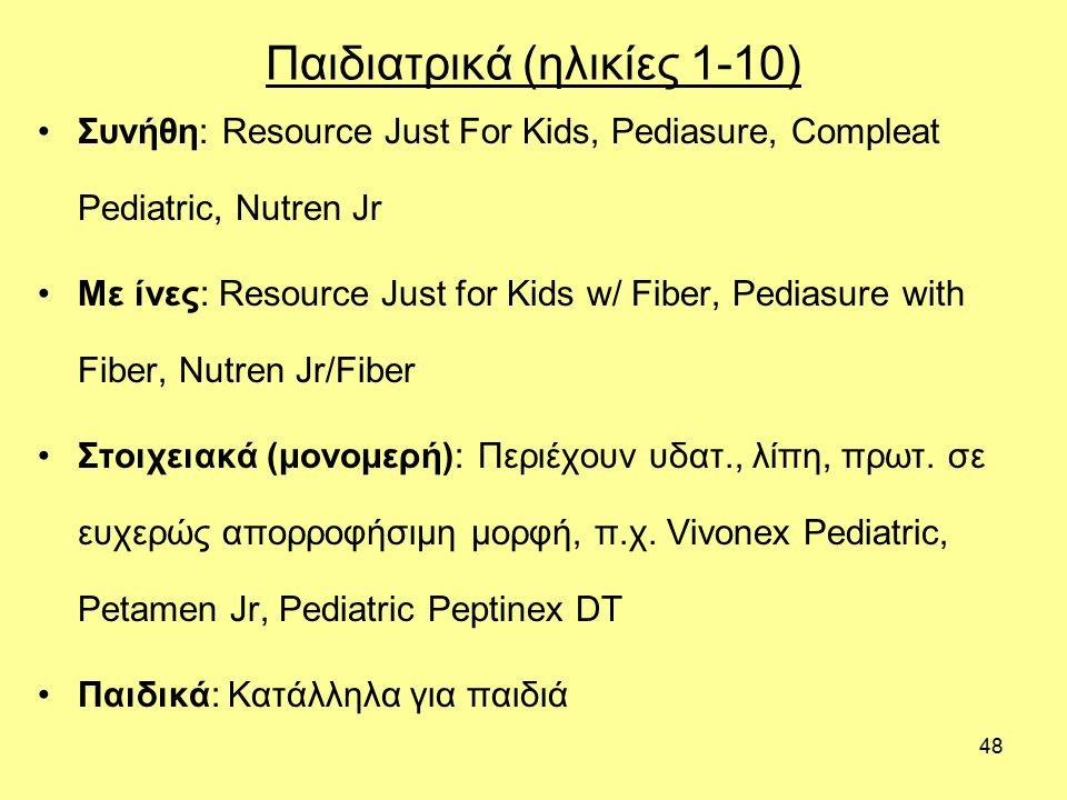 48 Παιδιατρικά (ηλικίες 1-10) Συνήθη: Resource Just For Kids, Pediasure, Compleat Pediatric, Nutren Jr Με ίνες: Resource Just for Kids w/ Fiber, Pediasure with Fiber, Nutren Jr/Fiber Στοιχειακά (μονομερή): Περιέχουν υδατ., λίπη, πρωτ.