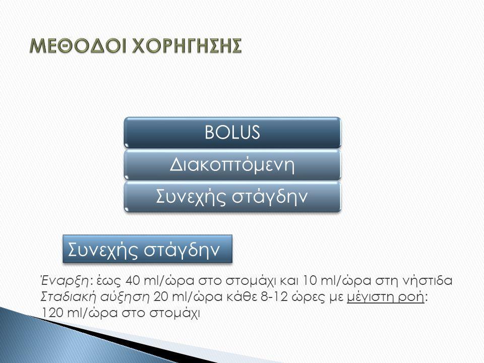 ΒOLUSΔιακοπτόμενηΣυνεχής στάγδην Έναρξη: έως 40 ml/ώρα στο στομάχι και 10 ml/ώρα στη νήστιδα Σταδιακή αύξηση 20 ml/ώρα κάθε 8-12 ώρες με μέγιστη ροή: