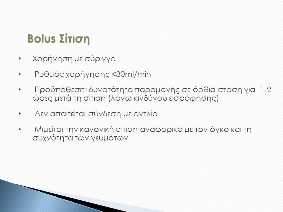 Bolus Σίτιση Χορήγηση με σύριγγα Ρυθμός χορήγησης <30ml/min Προϋπόθεση: δυνατότητα παραμονής σε όρθια στάση για 1-2 ώρες μετά τη σίτιση (λόγω κινδύνου