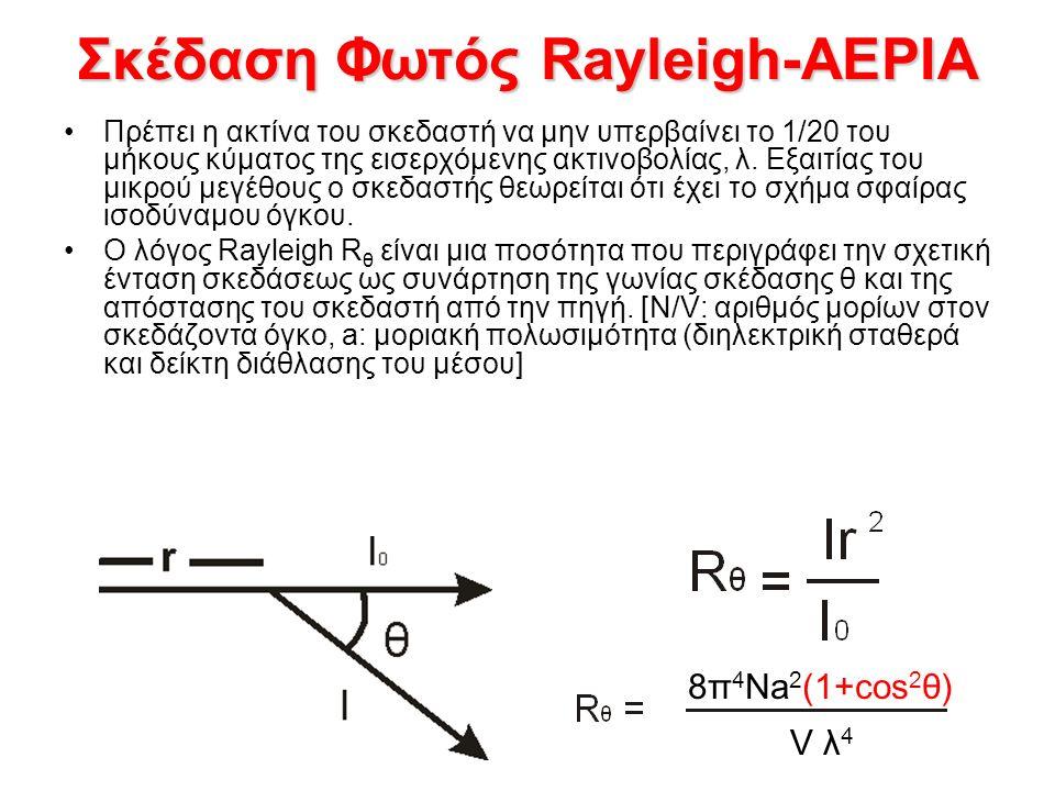 Σκέδαση Φωτός Rayleigh-ΑΕΡΙΑ Πρέπει η ακτίνα του σκεδαστή να μην υπερβαίνει το 1/20 του μήκους κύματος της εισερχόμενης ακτινοβολίας, λ.