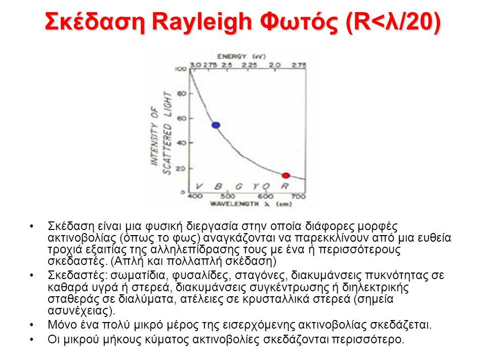 Σκέδαση Rayleigh Φωτός (R<λ/20) Σκέδαση είναι μια φυσική διεργασία στην οποία διάφορες μορφές ακτινοβολίας (όπως το φως) αναγκάζονται να παρεκκλίνουν από μια ευθεία τροχιά εξαιτίας της αλληλεπίδρασης τους με ένα ή περισσότερους σκεδαστές.