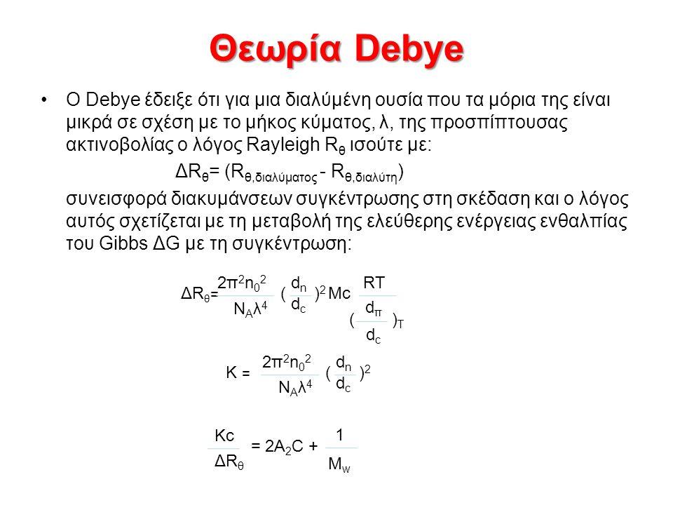 Θεωρία Debye Ο Debye έδειξε ότι για μια διαλύμένη ουσία που τα μόρια της είναι μικρά σε σχέση με το μήκος κύματος, λ, της προσπίπτουσας ακτινοβολίας ο λόγος Rayleigh R θ ισούτε με: ΔR θ = (R θ,διαλύματος - R θ,διαλύτη ) συνεισφορά διακυμάνσεων συγκέντρωσης στη σκέδαση και ο λόγος αυτός σχετίζεται με τη μεταβολή της ελεύθερης ενέργειας ενθαλπίας του Gibbs ΔG με τη συγκέντρωση: ΔRθ=ΔRθ= 2π 2 n 0 2 NAλ4NAλ4 d n dcdc ( ) 2 Mc RT ( ) T d π dcdc K = 2π 2 n 0 2 NAλ4NAλ4 d n dcdc ( ) 2 = 2Α 2 C + ΚcΚc ΔRθΔRθ 1 MwMw