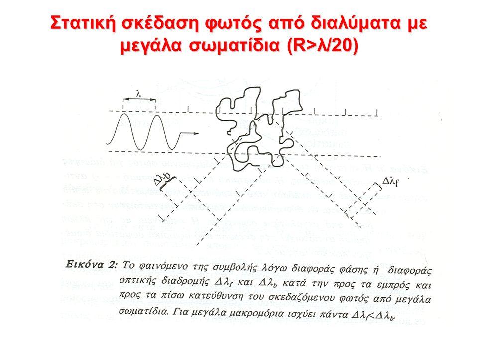Στατική σκέδαση φωτός από διαλύματα με μεγάλα σωματίδια (R>λ/20)