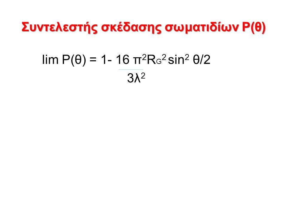 Συντελεστής σκέδασης σωματιδίων P(θ) lim P(θ) = 1- 16 π 2 R G 2 sin 2 θ/2 3λ 2