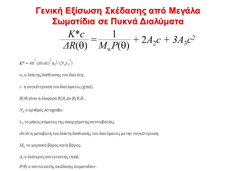 Γενική Εξίσωση Σκέδασης από Μεγάλα Σωματίδια σε Πυκνά Διαλύματα K* = 4  2 (dn/dc) 2 n 0 2 / (N A 0 4 ) n 0 ο δείκτης διάθλασης του διαλύτη.