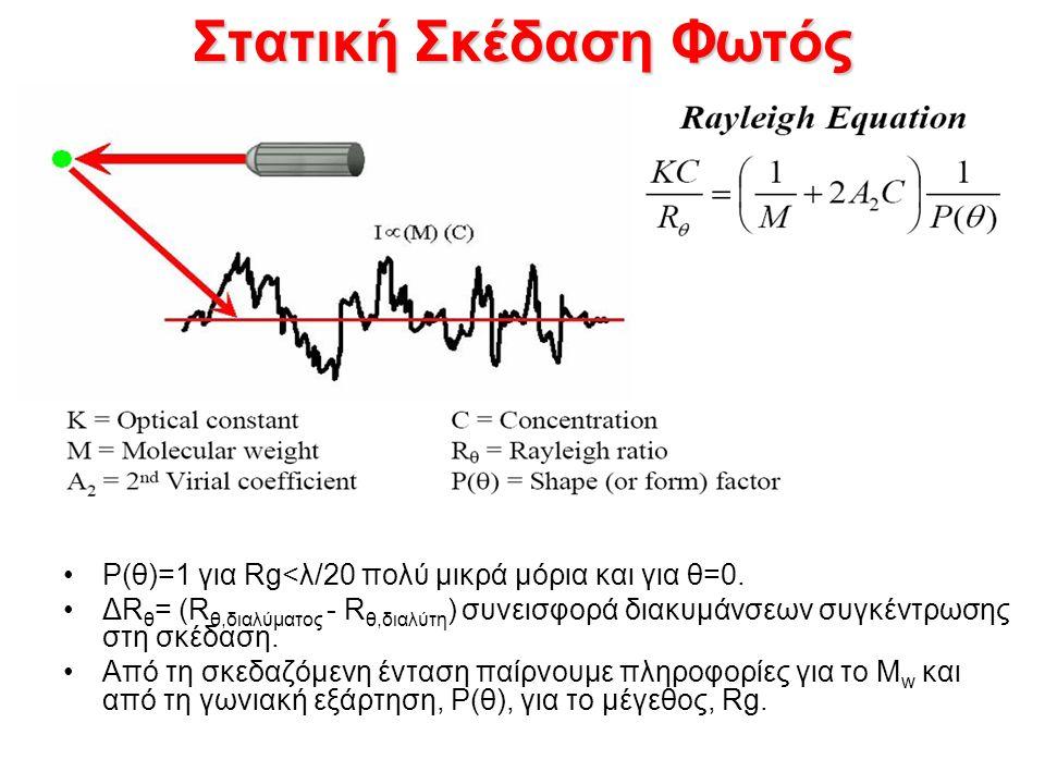 Στατική Σκέδαση Φωτός P(θ)=1 για Rg<λ/20 πολύ μικρά μόρια και για θ=0.