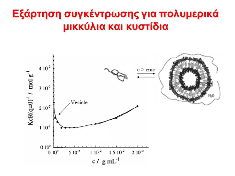 Εξάρτηση συγκέντρωσης για πολυμερικά μικκύλια και κυστίδια