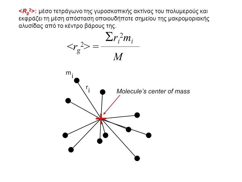 : μέσο τετράγωνο της γυροσκοπικής ακτίνας του πολυμερούς και εκφράζει τη μέση απόσταση οποιουδήποτε σημείου της μακρομοριακής αλυσίδας από το κέντρο βάρους της.