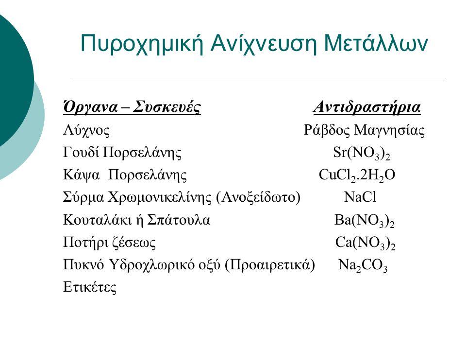 Όργανα – Συσκευές Αντιδραστήρια Λύχνος Ράβδος Μαγνησίας Γουδί Πορσελάνης Sr(NO 3 ) 2 Κάψα Πορσελάνης CuCl 2.2H 2 O Σύρμα Χρωμονικελίνης (Ανοξείδωτο) NaCl Κουταλάκι ή Σπάτουλα Ba(NO 3 ) 2 Ποτήρι ζέσεως Ca(NO 3 ) 2 Πυκνό Υδροχλωρικό οξύ (Προαιρετικά) Na 2 CO 3 Ετικέτες