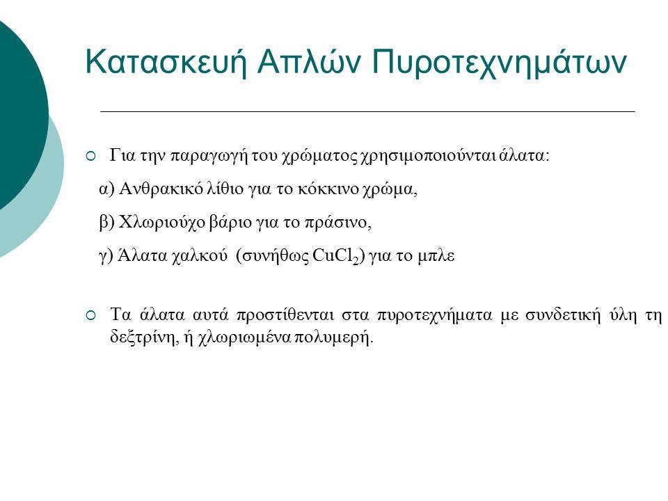 Κατασκευή Απλών Πυροτεχνημάτων  Για την παραγωγή του χρώματος χρησιμοποιούνται άλατα: α) Ανθρακικό λίθιο για το κόκκινο χρώμα, β) Χλωριούχο βάριο για το πράσινο, γ) Άλατα χαλκού (συνήθως CuCl 2 ) για το μπλε  Τα άλατα αυτά προστίθενται στα πυροτεχνήματα με συνδετική ύλη τη δεξτρίνη, ή χλωριωμένα πολυμερή.