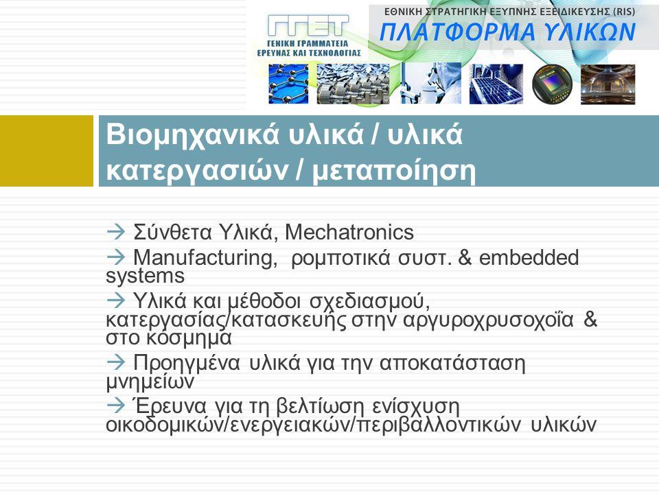  Σύνθετα Υλικά, Mechatronics  Manufacturing, ρομποτικά συστ.