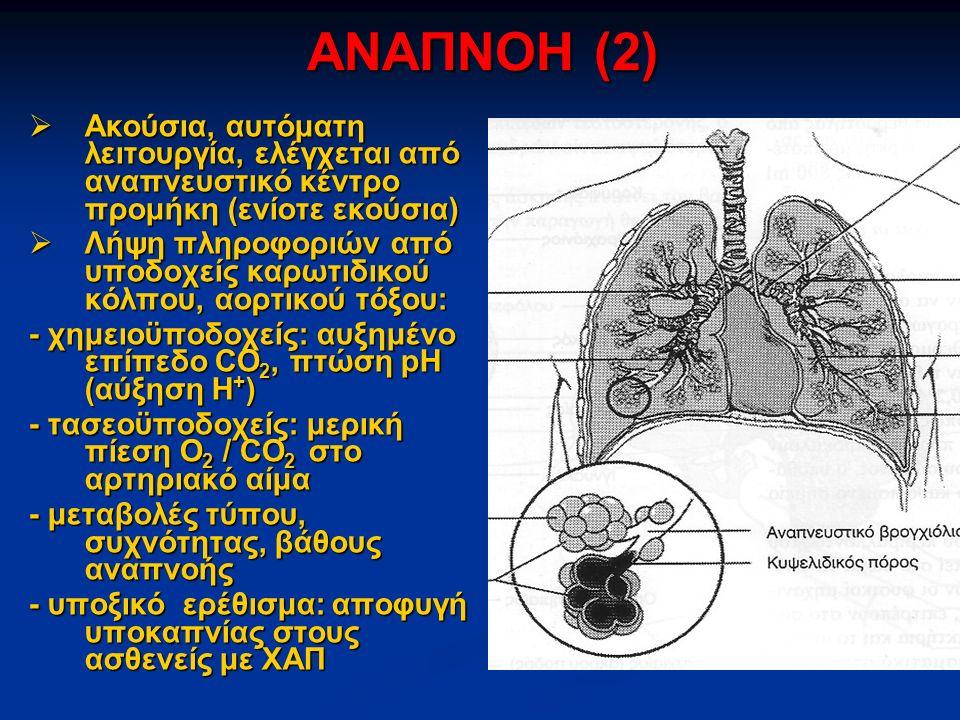 ΑΝΑΠΝΟΗ (2)  Ακούσια, αυτόματη λειτουργία, ελέγχεται από αναπνευστικό κέντρο προμήκη (ενίοτε εκούσια)  Λήψη πληροφοριών από υποδοχείς καρωτιδικού κόλπου, αορτικού τόξου: - χημειοϋποδοχείς: αυξημένο επίπεδο CΟ 2, πτώση pH (αύξηση Η + ) - τασεοϋποδοχείς: μερική πίεση Ο 2 / CΟ 2 στο αρτηριακό αίμα - μεταβολές τύπου, συχνότητας, βάθους αναπνοής - υποξικό ερέθισμα: αποφυγή υποκαπνίας στους ασθενείς με ΧΑΠ