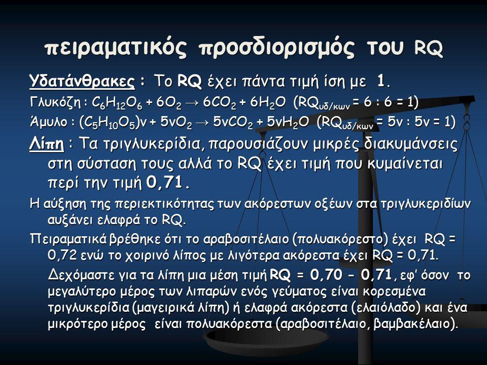 πειραματικός προσδιορισμός του RQ Υδατάνθρακες : Το RQ έχει πάντα τιμή ίση με 1. Γλυκόζη : C 6 H 12 O 6 + 6O 2 → 6CO 2 + 6H 2 O (RQ υδ/κων = 6 : 6 = 1
