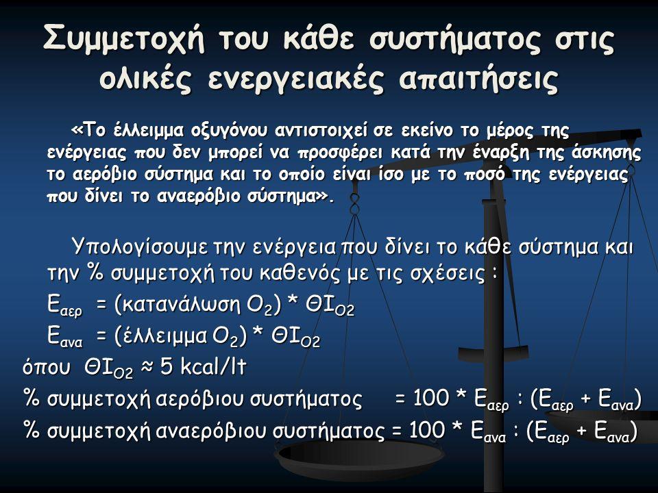 Συμμετοχή του κάθε συστήματος στις ολικές ενεργειακές απαιτήσεις «Το έλλειμμα οξυγόνου αντιστοιχεί σε εκείνο το μέρος της ενέργειας που δεν μπορεί να προσφέρει κατά την έναρξη της άσκησης το αερόβιο σύστημα και το οποίο είναι ίσο με το ποσό της ενέργειας που δίνει το αναερόβιο σύστημα».
