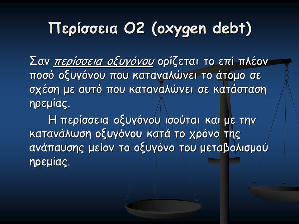 Περίσσεια Ο2 (oxygen debt) Σαν περίσσεια οξυγόνου ορίζεται το επί πλέον ποσό οξυγόνου που καταναλώνει το άτομο σε σχέση με αυτό που καταναλώνει σε κατάσταση ηρεμίας.