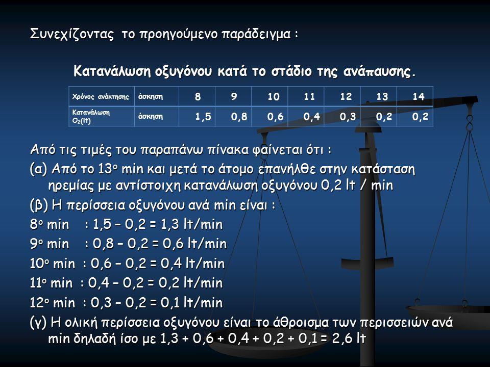 Συνεχίζοντας το προηγούμενο παράδειγμα : Κατανάλωση οξυγόνου κατά το στάδιο της ανάπαυσης. Από τις τιμές του παραπάνω πίνακα φαίνεται ότι : (α) Από το