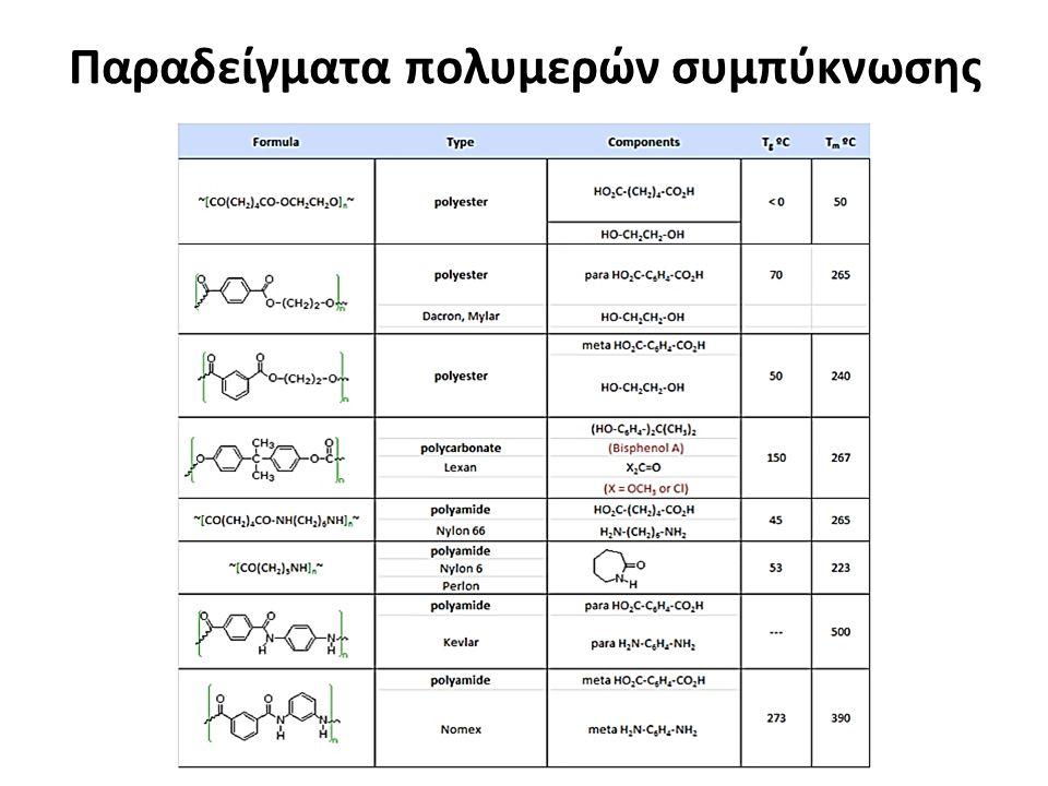 Παραδείγματα πολυμερών συμπύκνωσης