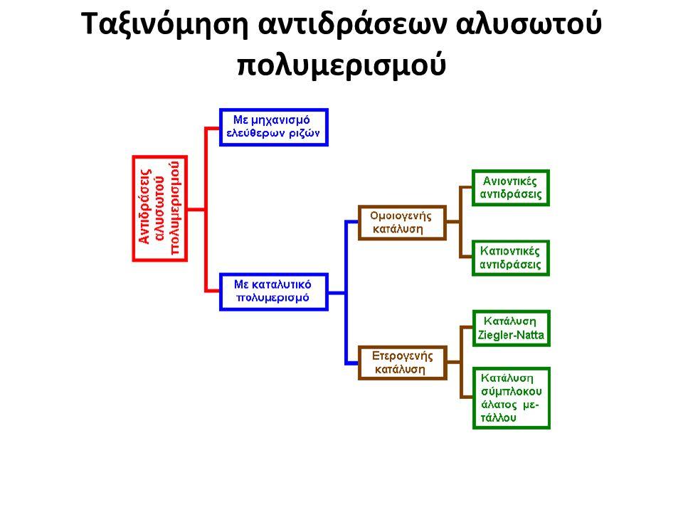 Ταξινόμηση αντιδράσεων αλυσωτού πολυμερισμού