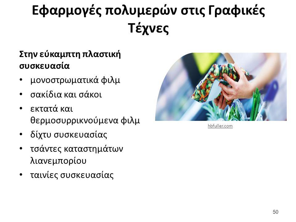 Εφαρμογές πολυμερών στις Γραφικές Τέχνες Στην εύκαμπτη πλαστική συσκευασία μονοστρωματικά φιλμ σακίδια και σάκοι εκτατά και θερμοσυρρικνούμενα φιλμ δίχτυ συσκευασίας τσάντες καταστημάτων λιανεμπορίου ταινίες συσκευασίας 50 hbfuller.com