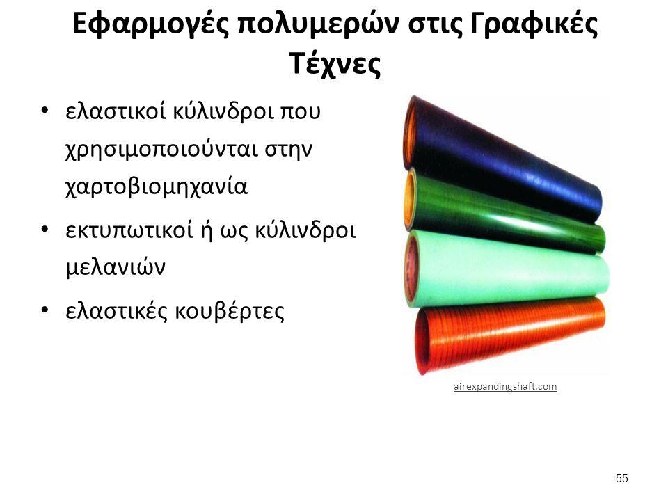 Εφαρμογές πολυμερών στις Γραφικές Τέχνες ελαστικοί κύλινδροι που χρησιμοποιούνται στην χαρτοβιομηχανία εκτυπωτικοί ή ως κύλινδροι μελανιών ελαστικές κουβέρτες 55 airexpandingshaft.com