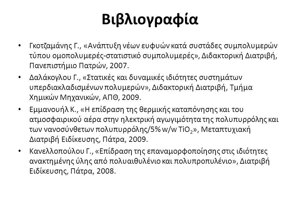 Βιβλιογραφία Γκοτζαμάνης Γ., «Ανάπτυξη νέων ευφυών κατά συστάδες συμπολυμερών τύπου ομοπολυμερές-στατιστικό συμπολυμερές», Διδακτορική Διατριβή, Πανεπιστήμιο Πατρών, 2007.