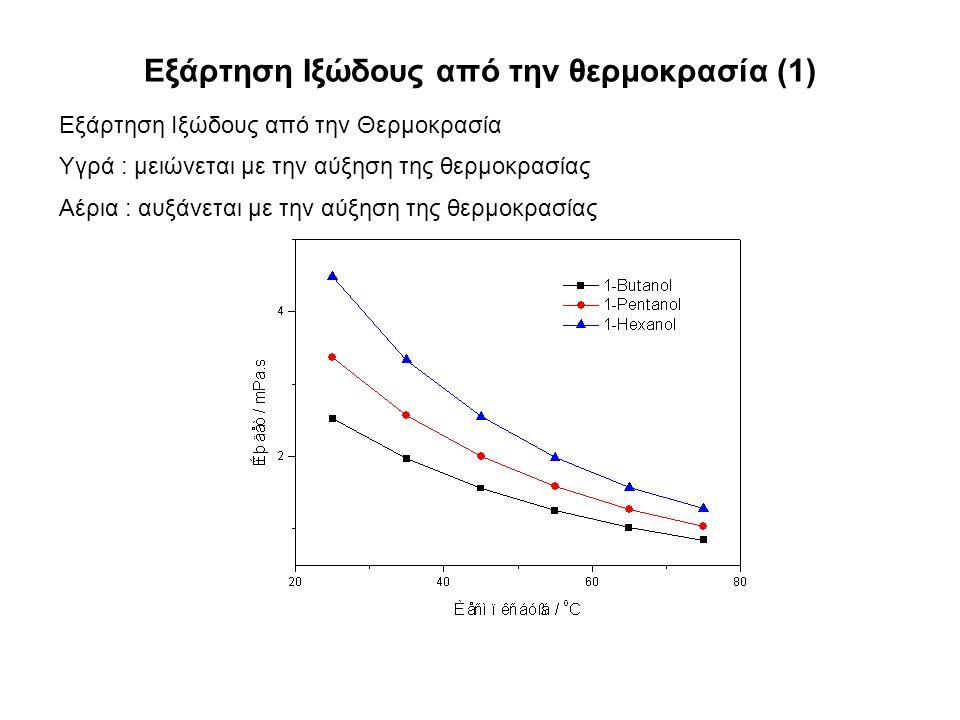 Εξάρτηση Ιξώδους από την θερμοκρασία (1) Εξάρτηση Ιξώδους από την Θερμοκρασία Υγρά : μειώνεται με την αύξηση της θερμοκρασίας Αέρια : αυξάνεται με την αύξηση της θερμοκρασίας
