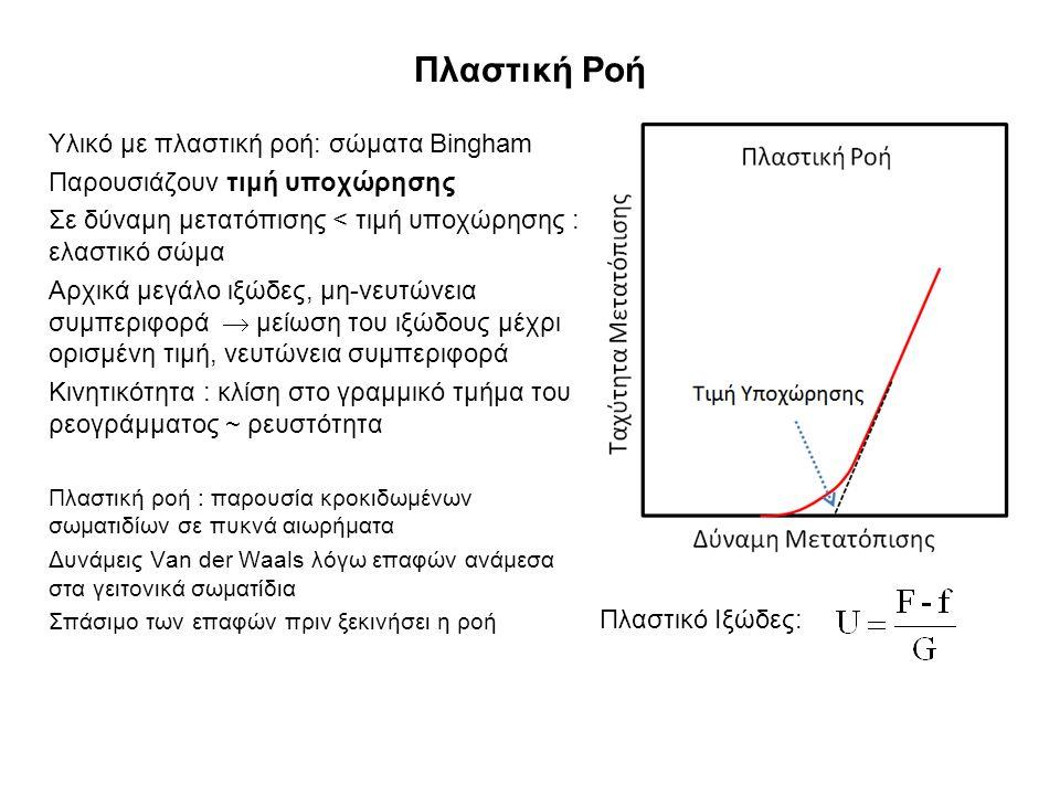 Πλαστική Ροή Υλικό με πλαστική ροή: σώματα Bingham Παρουσιάζουν τιμή υποχώρησης Σε δύναμη μετατόπισης < τιμή υποχώρησης : ελαστικό σώμα Αρχικά μεγάλο ιξώδες, μη-νευτώνεια συμπεριφορά  μείωση του ιξώδους μέχρι ορισμένη τιμή, νευτώνεια συμπεριφορά Κινητικότητα : κλίση στο γραμμικό τμήμα του ρεογράμματος ~ ρευστότητα Πλαστική ροή : παρουσία κροκιδωμένων σωματιδίων σε πυκνά αιωρήματα Δυνάμεις Van der Waals λόγω επαφών ανάμεσα στα γειτονικά σωματίδια Σπάσιμο των επαφών πριν ξεκινήσει η ροή Πλαστικό Ιξώδες: