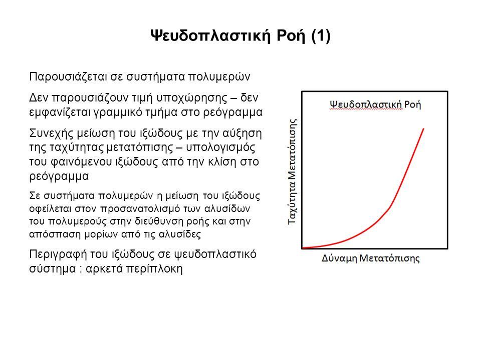 Ψευδοπλαστική Ροή (1) Παρουσιάζεται σε συστήματα πολυμερών Δεν παρουσιάζουν τιμή υποχώρησης – δεν εμφανίζεται γραμμικό τμήμα στο ρεόγραμμα Συνεχής μείωση του ιξώδους με την αύξηση της ταχύτητας μετατόπισης – υπολογισμός του φαινόμενου ιξώδους από την κλίση στο ρεόγραμμα Σε συστήματα πολυμερών η μείωση του ιξώδους οφείλεται στον προσανατολισμό των αλυσίδων του πολυμερούς στην διεύθυνση ροής και στην απόσπαση μορίων από τις αλυσίδες Περιγραφή του ιξώδους σε ψευδοπλαστικό σύστημα : αρκετά περίπλοκη