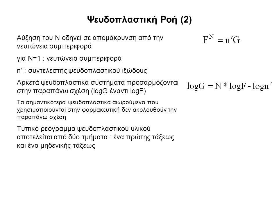 Ψευδοπλαστική Ροή (2) Αύξηση του Ν οδηγεί σε απομάκρυνση από την νευτώνεια συμπεριφορά για Ν=1 : νευτώνεια συμπεριφορά n' : συντελεστής ψευδοπλαστικού ιξώδους Αρκετά ψευδοπλαστικά συστήματα προσαρμόζονται στην παραπάνω σχέση (logG έναντι logF) Τα σημαντικότερα ψευδοπλαστικά αιωρούμενα που χρησιμοποιούνται στην φαρμακευτική δεν ακολουθούν την παραπάνω σχέση Τυπικό ρεόγραμμα ψευδοπλαστικού υλικού αποτελείται από δύο τμήματα : ένα πρώτης τάξεως και ένα μηδενικής τάξεως