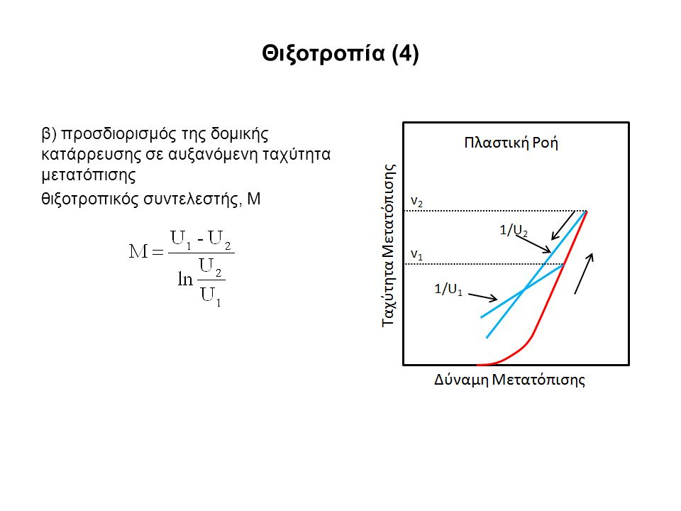 Θιξοτροπία (4) β) προσδιορισμός της δομικής κατάρρευσης σε αυξανόμενη ταχύτητα μετατόπισης θιξοτροπικός συντελεστής, Μ