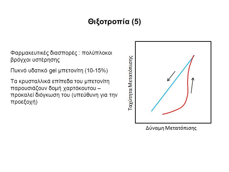 Θιξοτροπία (5) Φαρμακευτικές διασπορές : πολύπλοκοι βρόγχοι υστέρησης Πυκνό υδατικό gel μπετονίτη (10-15%) Τα κρυσταλλικά επίπεδα του μπετονίτη παρουσιάζουν δομή χαρτόκουτου – προκαλεί διόγκωση του (υπεύθυνη για την προεξοχή)