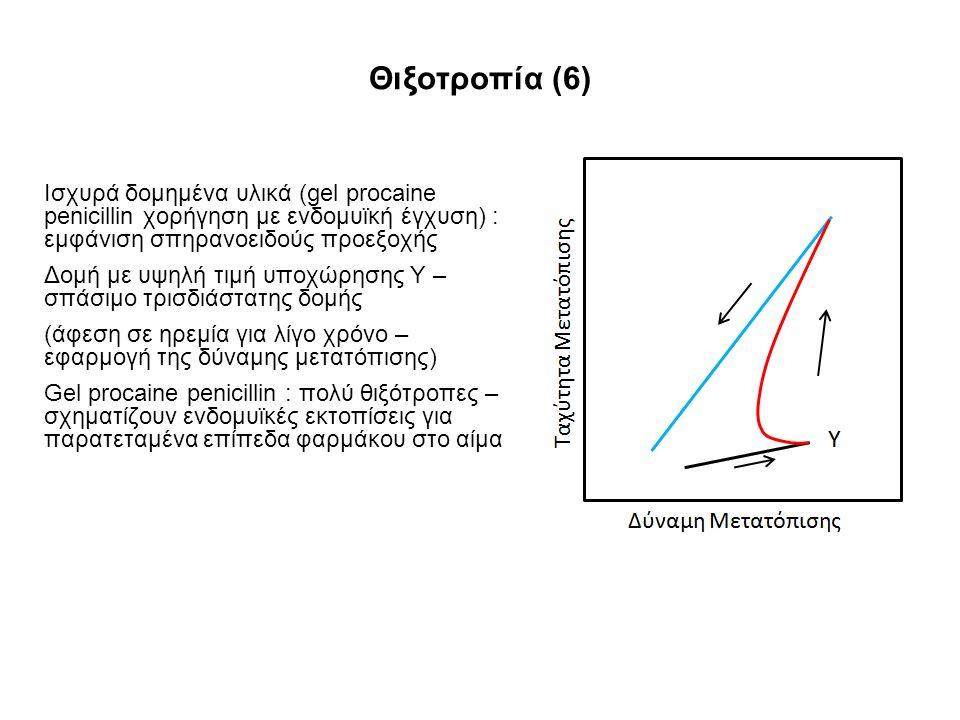 Θιξοτροπία (6) Ισχυρά δομημένα υλικά (gel procaine penicillin χορήγηση με ενδομυϊκή έγχυση) : εμφάνιση σπηρανοειδούς προεξοχής Δομή με υψηλή τιμή υποχώρησης Υ – σπάσιμο τρισδιάστατης δομής (άφεση σε ηρεμία για λίγο χρόνο – εφαρμογή της δύναμης μετατόπισης) Gel procaine penicillin : πολύ θιξότροπες – σχηματίζουν ενδομυϊκές εκτοπίσεις για παρατεταμένα επίπεδα φαρμάκου στο αίμα