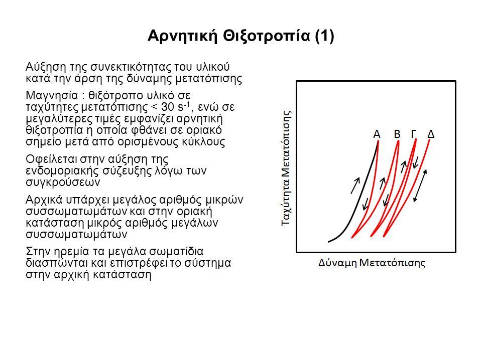 Αρνητική Θιξοτροπία (1) Αύξηση της συνεκτικότητας του υλικού κατά την άρση της δύναμης μετατόπισης Μαγνησία : θιξότροπο υλικό σε ταχύτητες μετατόπισης < 30 s -1, ενώ σε μεγαλύτερες τιμές εμφανίζει αρνητική θιξοτροπία η οποία φθάνει σε οριακό σημείο μετά από ορισμένους κύκλους Οφείλεται στην αύξηση της ενδομοριακής σύζευξης λόγω των συγκρούσεων Αρχικά υπάρχει μεγάλος αριθμός μικρών συσσωματωμάτων και στην οριακή κατάσταση μικρός αριθμός μεγάλων συσσωματωμάτων Στην ηρεμία τα μεγάλα σωματίδια διασπώνται και επιστρέφει το σύστημα στην αρχική κατάσταση