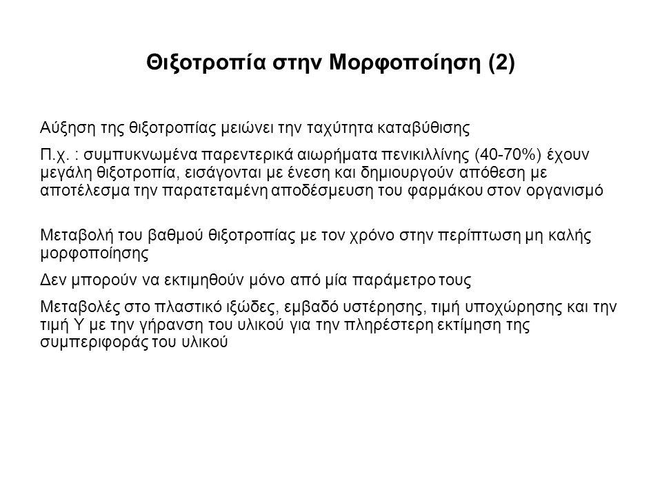 Θιξοτροπία στην Μορφοποίηση (2) Αύξηση της θιξοτροπίας μειώνει την ταχύτητα καταβύθισης Π.χ.