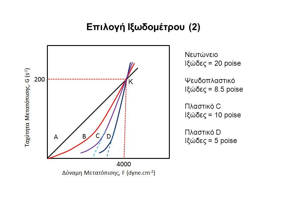 Επιλογή Ιξωδομέτρου (2) Νευτώνειο Ιξώδες = 20 poise Ψευδοπλαστικό Ιξώδες = 8.5 poise Πλαστικό C Ιξώδες = 10 poise Πλαστικό D Ιξώδες = 5 poise K
