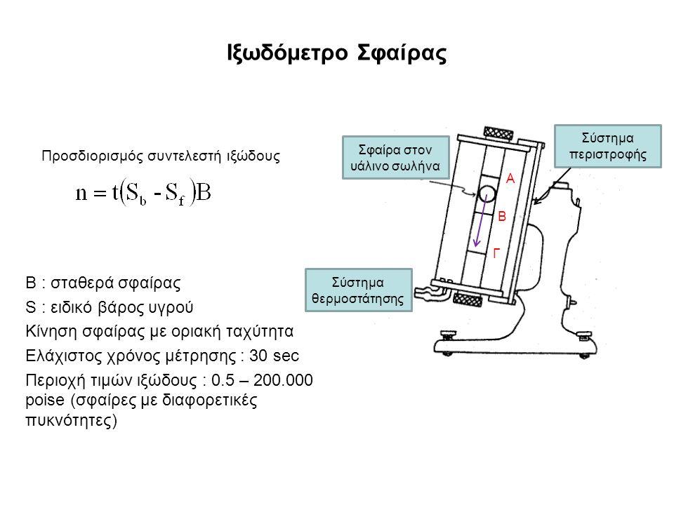 Ιξωδόμετρο Σφαίρας Β : σταθερά σφαίρας S : ειδικό βάρος υγρού Κίνηση σφαίρας με οριακή ταχύτητα Ελάχιστος χρόνος μέτρησης : 30 sec Περιοχή τιμών ιξώδους : 0.5 – 200.000 poise (σφαίρες με διαφορετικές πυκνότητες) Σφαίρα στον υάλινο σωλήνα Σύστημα θερμοστάτησης Α Β Γ Προσδιορισμός συντελεστή ιξώδους Σύστημα περιστροφής